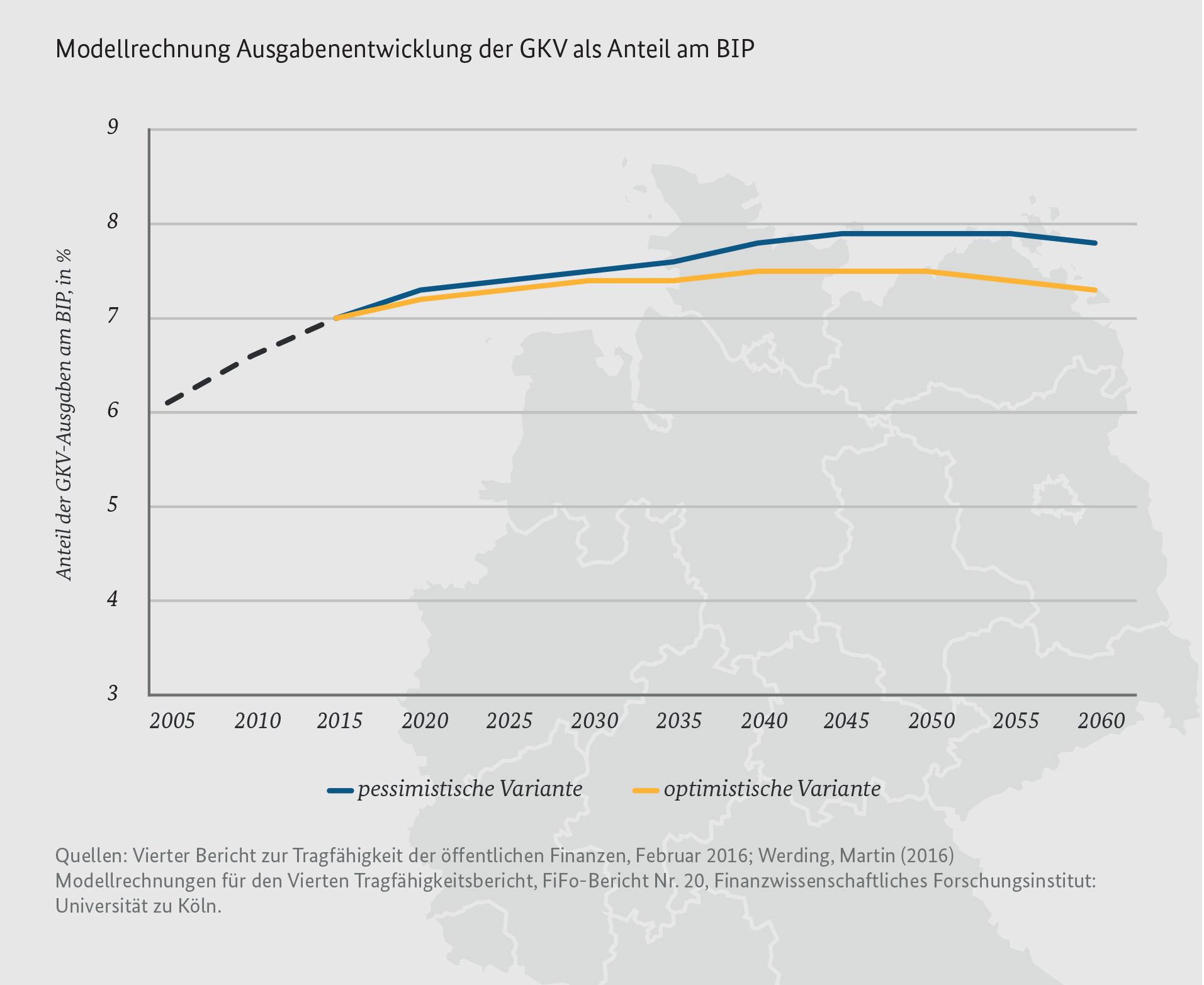 Wunderbar Drahtseil Diagramm Fotos - Elektrische Schaltplan-Ideen ...