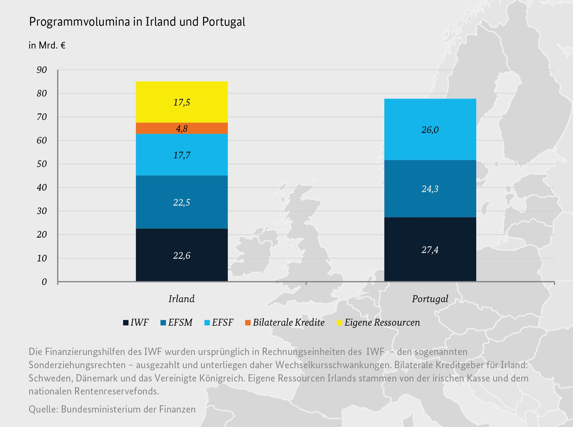 Monatsbericht Des Bmf Oktober 2017 Die Abschaffung Des Deutschen